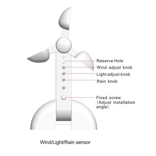 Wireless Wind Sun Rain Sensor